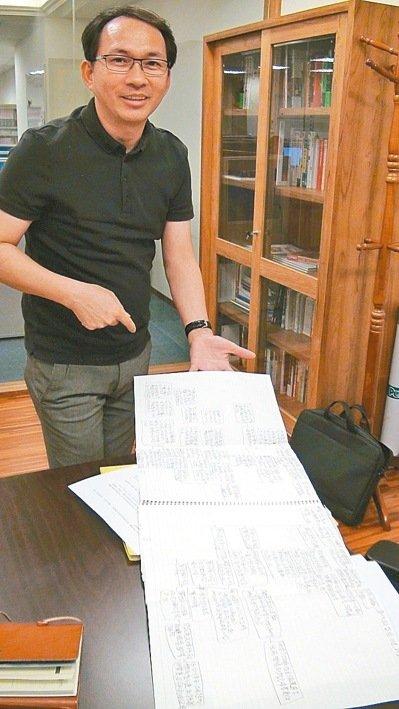 吳寶春 7月 新加坡 拿碩士   —求學3年、論文被退35次